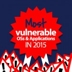 J003-Content-Most-vulnerable-operating-systems-and-applications-in-2015_SQ