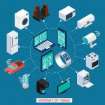 blog_Internet_of_Things_management_SQ